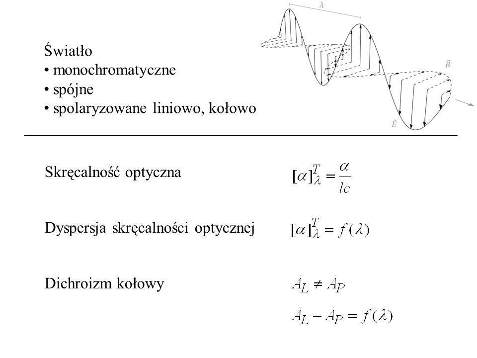 Światło monochromatyczne spójne spolaryzowane liniowo, kołowo Dyspersja skręcalności optycznej Dichroizm kołowy Skręcalność optyczna