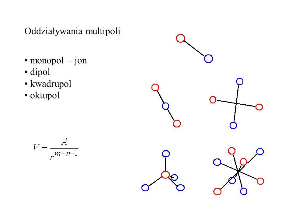 Oddziaływania multipoli monopol – jon dipol kwadrupol oktupol
