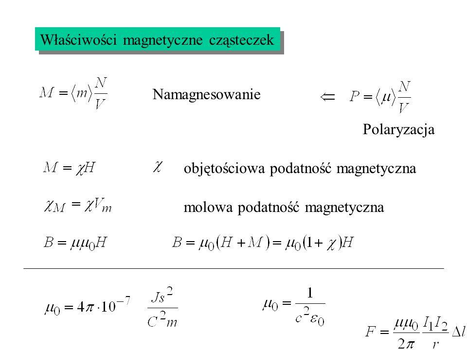 Właściwości magnetyczne cząsteczek Polaryzacja Namagnesowanie objętościowa podatność magnetyczna molowa podatność magnetyczna