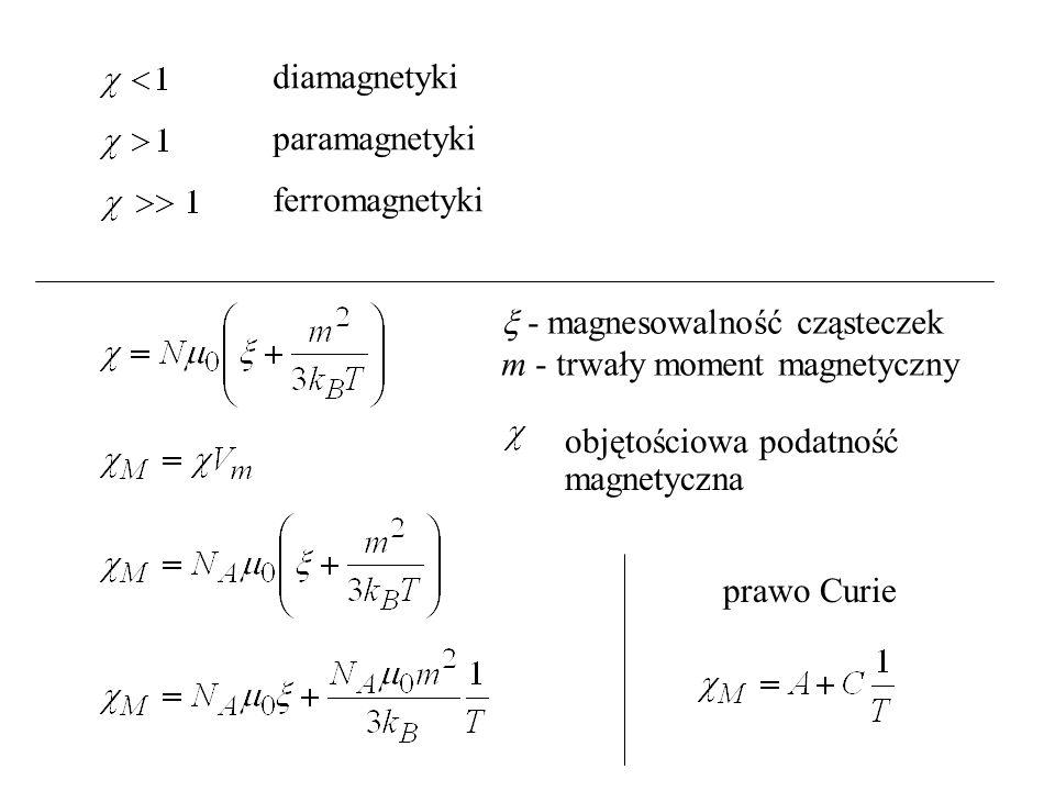 diamagnetyki paramagnetyki ferromagnetyki prawo Curie  - magnesowalność cząsteczek m - trwały moment magnetyczny objętościowa podatność magnetyczna