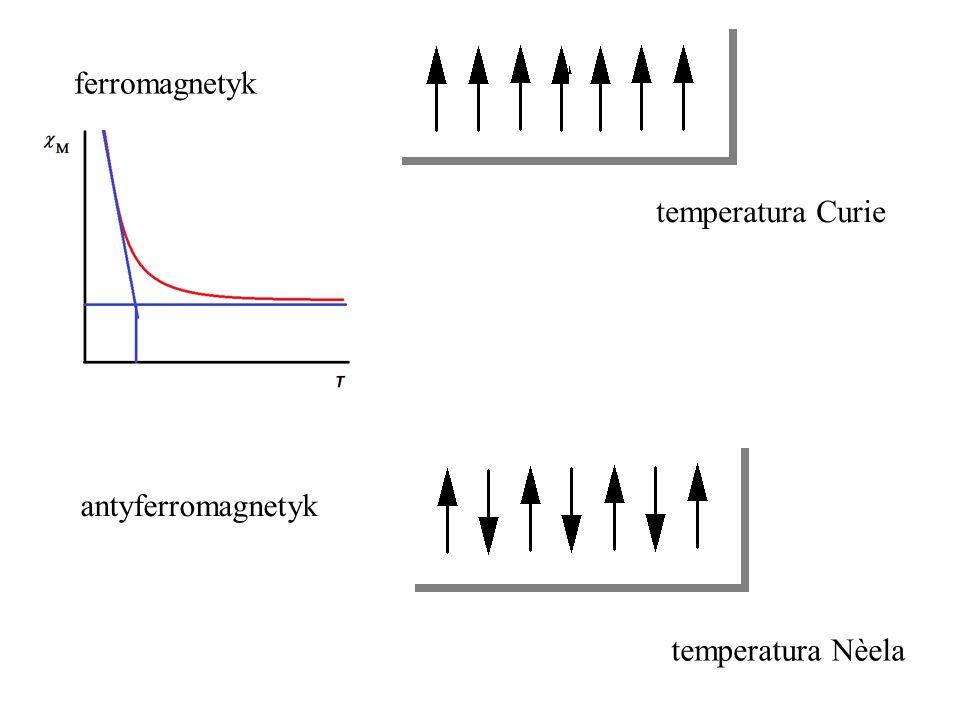 ferromagnetyk antyferromagnetyk temperatura Curie temperatura Nèela