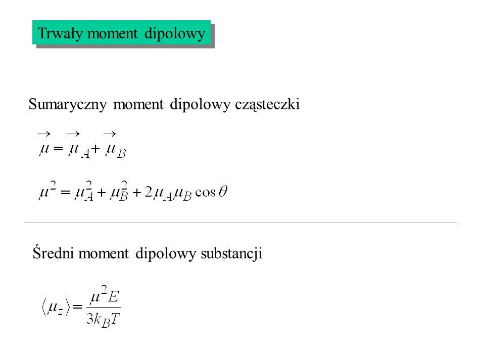 Sumaryczny moment dipolowy cząsteczki Średni moment dipolowy substancji Trwały moment dipolowy