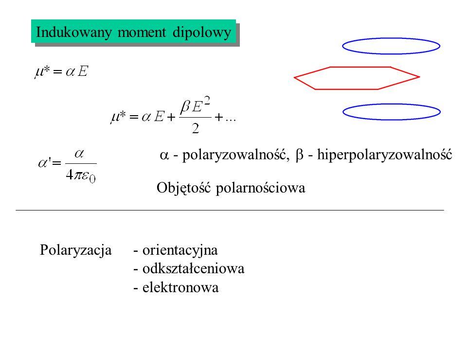 Indukowany moment dipolowy Objętość polarnościowa Polaryzacja- orientacyjna - odkształceniowa - elektronowa  - polaryzowalność,  - hiperpolaryzowaln