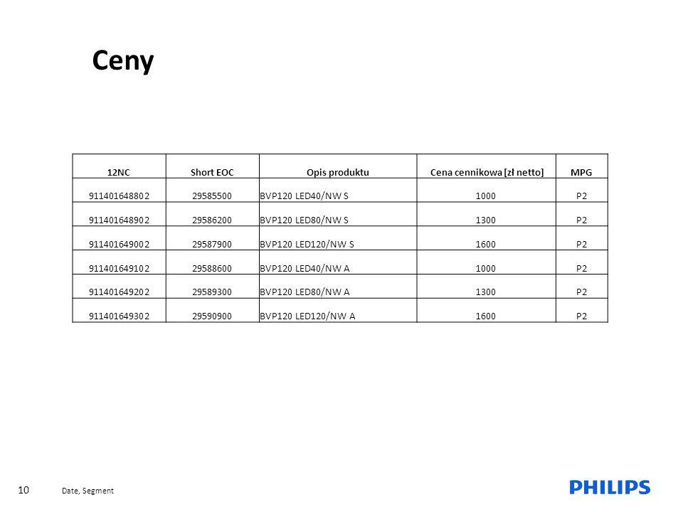Date, Segment 10 Why a new MileWide range Ceny 12NCShort EOCOpis produktu Cena cennikowa [zł netto]MPG 91140164880229585500BVP120 LED40/NW S1000P2 911