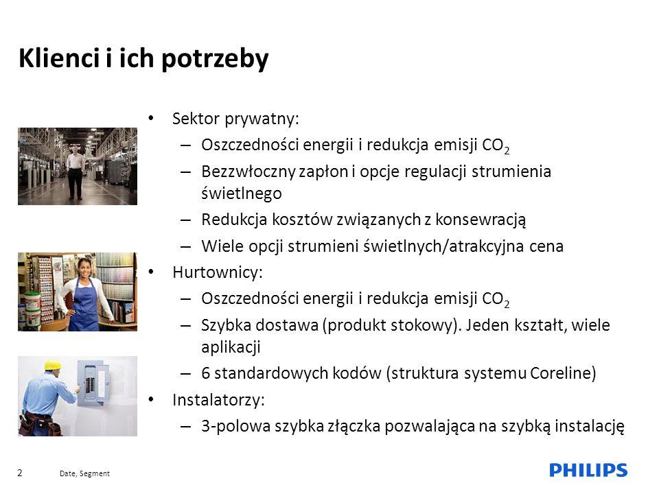 Date, Segment 2 Why a new MileWide range Klienci i ich potrzeby Sektor prywatny: – Oszczedności energii i redukcja emisji CO 2 – Bezzwłoczny zapłon i