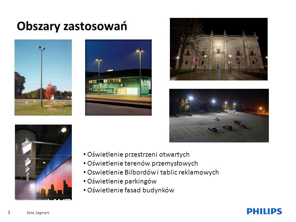 Date, Segment 3 Why a new MileWide range Obszary zastosowań Oświetlenie przestrzeni otwartych Oświetlenie terenów przemysłowych Oswietlenie Bilbordów