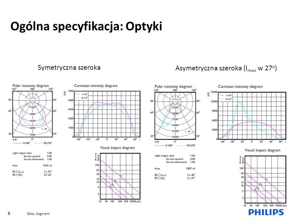Date, Segment 8 Why a new MileWide range Symetryczna szeroka Asymetryczna szeroka (I max w 27 o ) Ogólna specyfikacja: Optyki