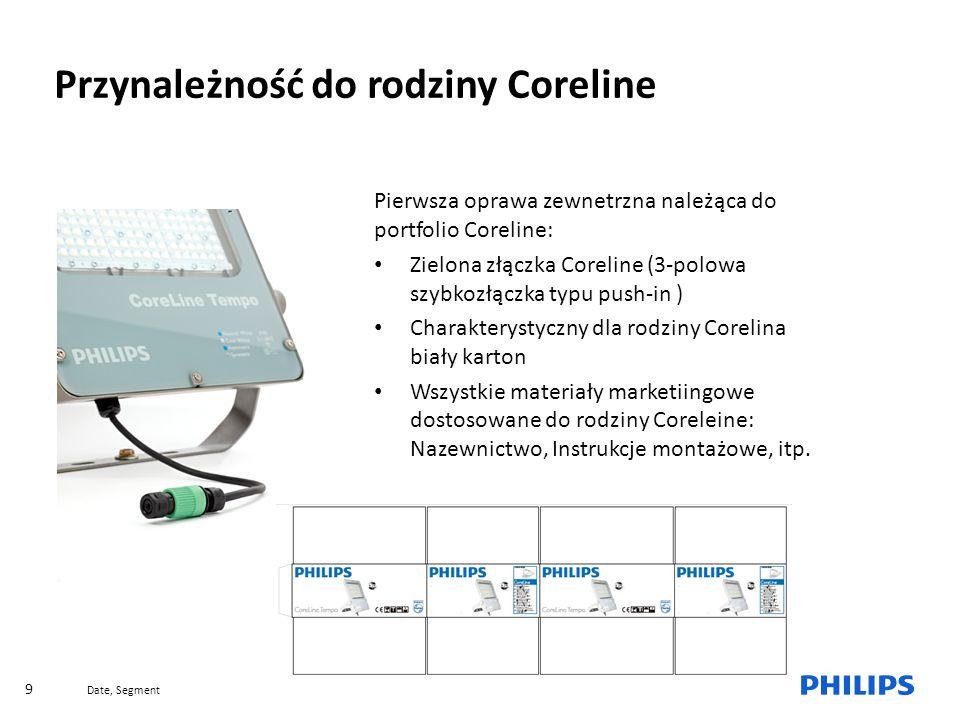 Date, Segment 9 Why a new MileWide range Przynależność do rodziny Coreline Pierwsza oprawa zewnetrzna należąca do portfolio Coreline: Zielona złączka