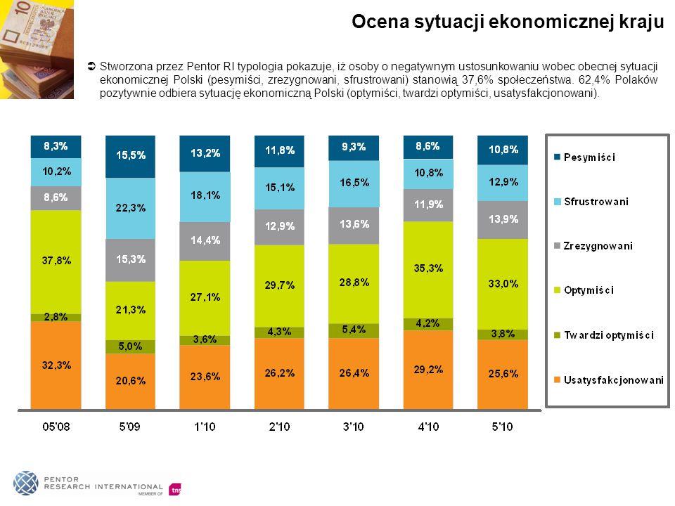  Stworzona przez Pentor RI typologia pokazuje, iż osoby o negatywnym ustosunkowaniu wobec obecnej sytuacji ekonomicznej Polski (pesymiści, zrezygnowa