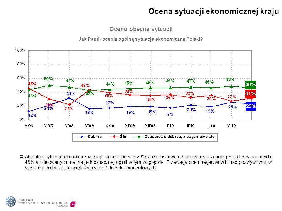Jak Pan(i) ocenia ogólną sytuację ekonomiczną Polski? Ocena obecnej sytuacji  Aktualną sytuację ekonomiczną kraju dobrze ocenia 23% ankietowanych. Od