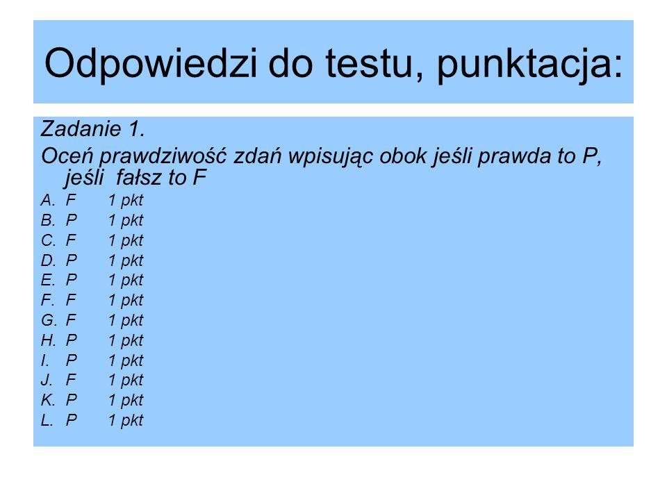 Odpowiedzi do testu, punktacja: Zadanie 1. Oceń prawdziwość zdań wpisując obok jeśli prawda to P, jeśli fałsz to F A.F1 pkt B.P1 pkt C.F1 pkt D.P1 pkt