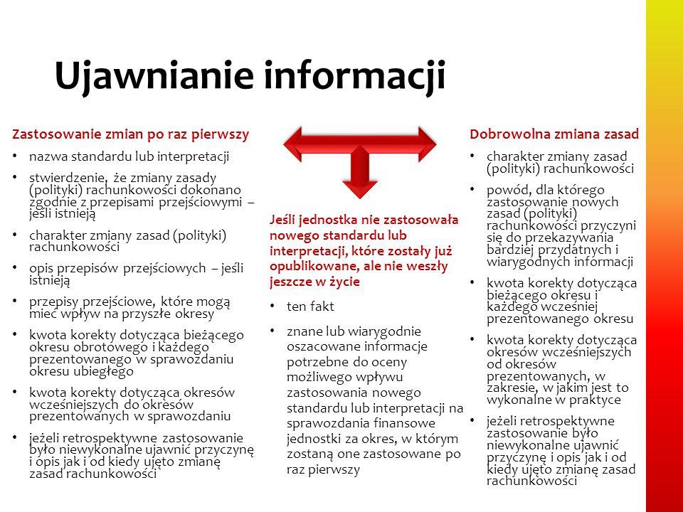 Ujawnianie informacji Zastosowanie zmian po raz pierwszy nazwa standardu lub interpretacji stwierdzenie, że zmiany zasady (polityki) rachunkowości dok