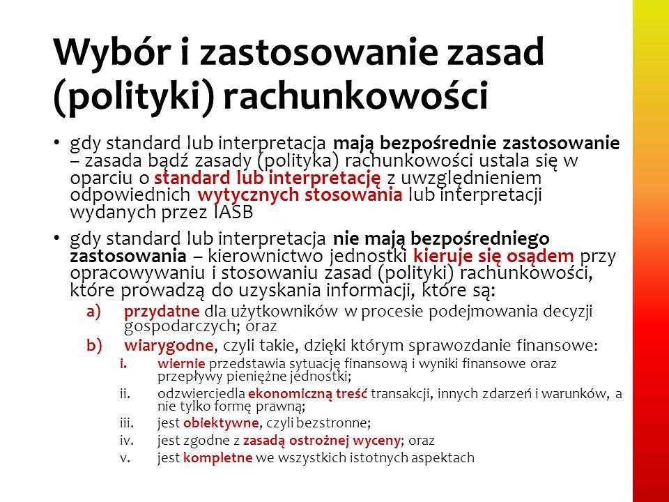 Wybór i zastosowanie zasad (polityki) rachunkowości gdy standard lub interpretacja mają bezpośrednie zastosowanie – zasada bądź zasady (polityka) rach
