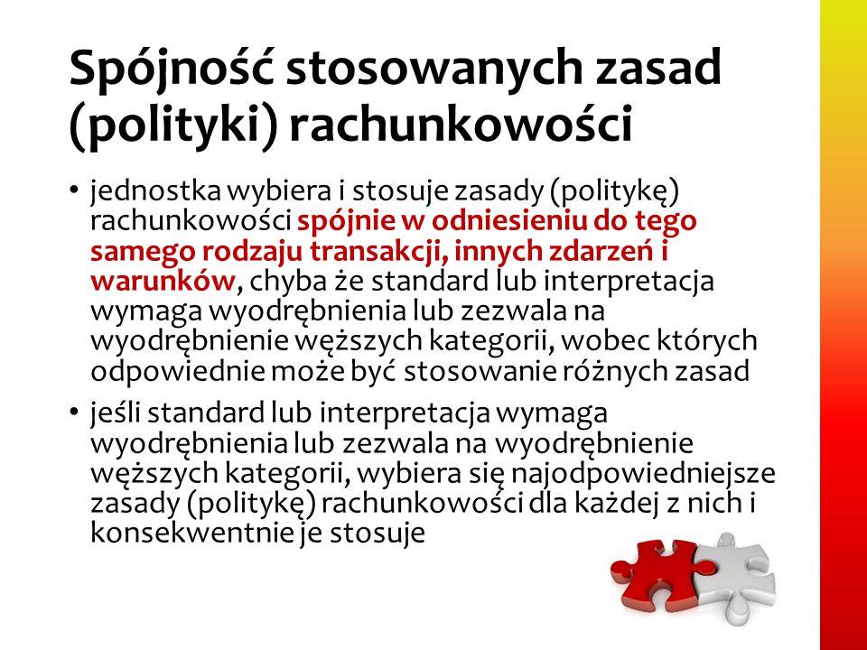 Spójność stosowanych zasad (polityki) rachunkowości jednostka wybiera i stosuje zasady (politykę) rachunkowości spójnie w odniesieniu do tego samego r