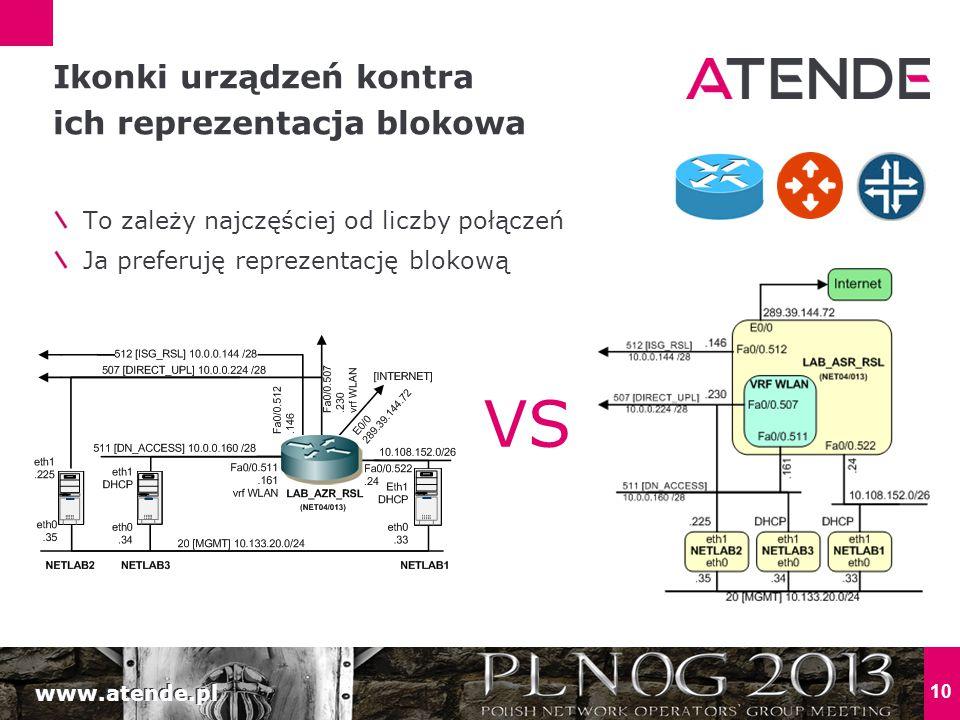 www.atende.pl 10 To zależy najczęściej od liczby połączeń Ja preferuję reprezentację blokową Ikonki urządzeń kontra ich reprezentacja blokowa VS