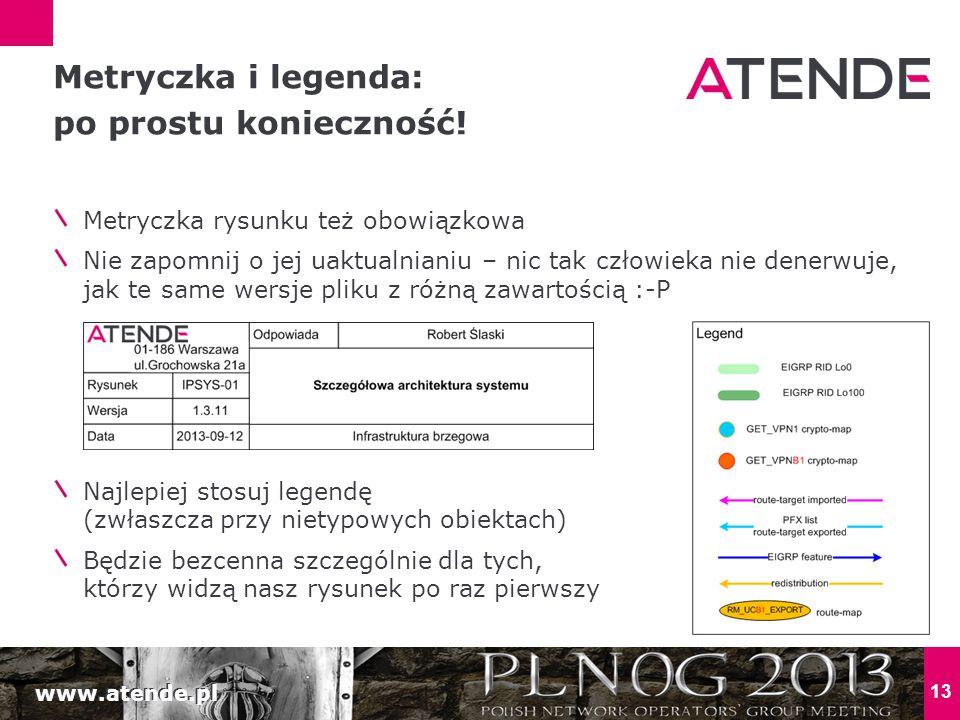 www.atende.pl 13 Metryczka rysunku też obowiązkowa Nie zapomnij o jej uaktualnianiu – nic tak człowieka nie denerwuje, jak te same wersje pliku z różn
