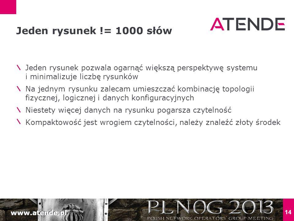 www.atende.pl 14 Jeden rysunek pozwala ogarnąć większą perspektywę systemu i minimalizuje liczbę rysunków Na jednym rysunku zalecam umieszczać kombina