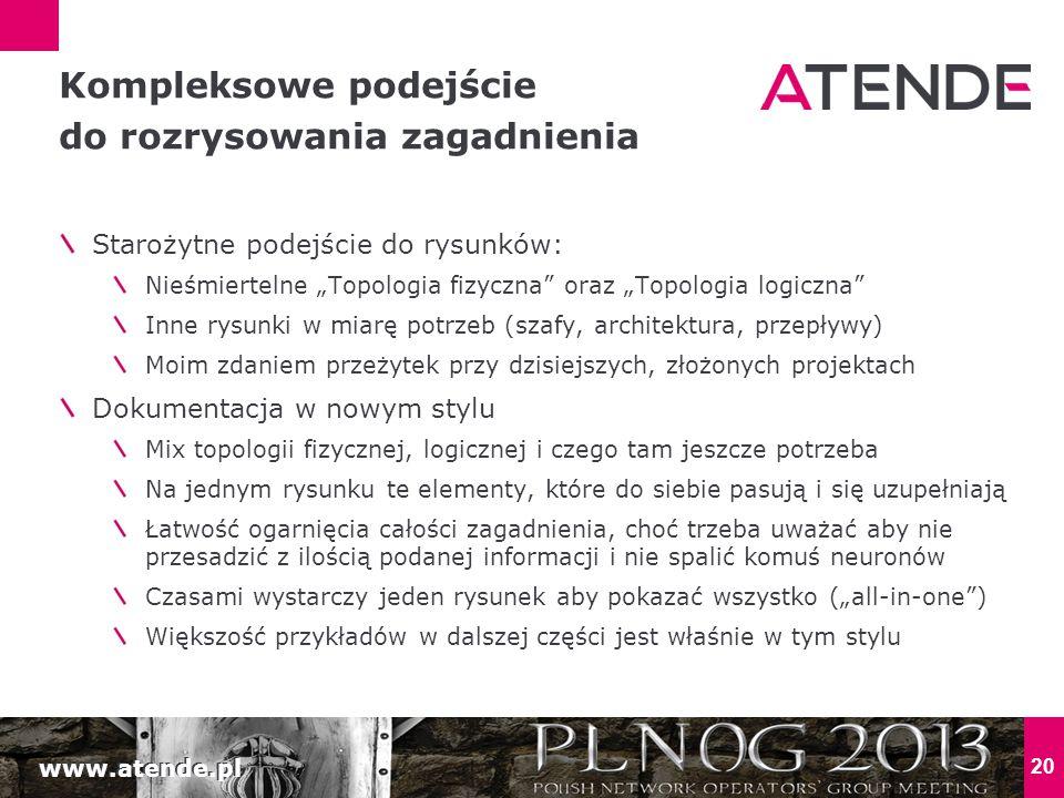 """www.atende.pl 20 Starożytne podejście do rysunków: Nieśmiertelne """"Topologia fizyczna"""" oraz """"Topologia logiczna"""" Inne rysunki w miarę potrzeb (szafy, a"""