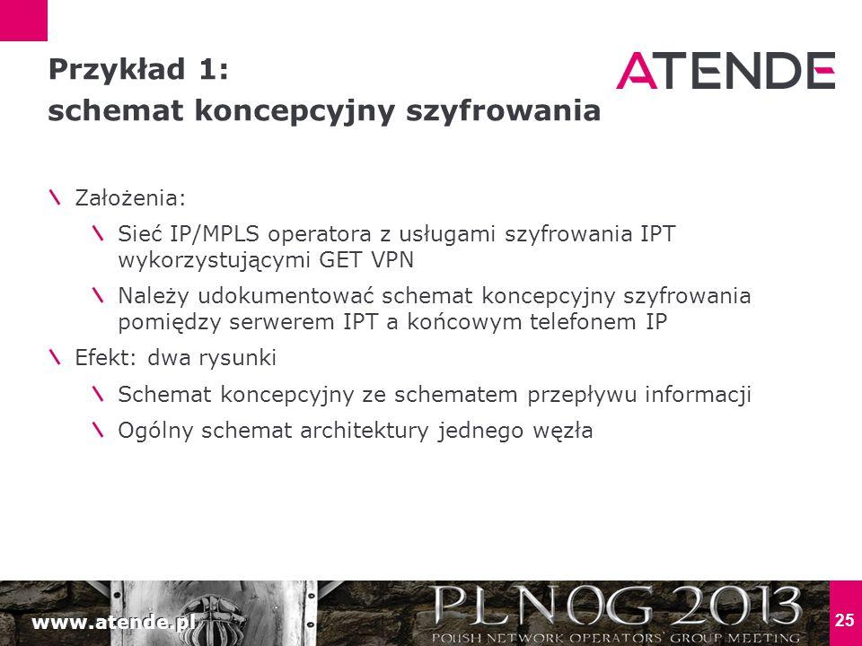 www.atende.pl 25 Założenia: Sieć IP/MPLS operatora z usługami szyfrowania IPT wykorzystującymi GET VPN Należy udokumentować schemat koncepcyjny szyfrowania pomiędzy serwerem IPT a końcowym telefonem IP Efekt: dwa rysunki Schemat koncepcyjny ze schematem przepływu informacji Ogólny schemat architektury jednego węzła Przykład 1: schemat koncepcyjny szyfrowania