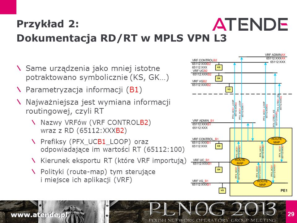 www.atende.pl 29 Same urządzenia jako mniej istotne potraktowano symbolicznie (KS, GK…) Parametryzacja informacji (B1) Najważniejsza jest wymiana informacji routingowej, czyli RT Nazwy VRFów (VRF CONTROLB2) wraz z RD (65112:XXXB2) Prefiksy (PFX_UCB1_LOOP) oraz odpowiadające im wartości RT (65112:100) Kierunek eksportu RT (które VRF importują) Polityki (route-map) tym sterujące i miejsce ich aplikacji (VRF) Przykład 2: Dokumentacja RD/RT w MPLS VPN L3