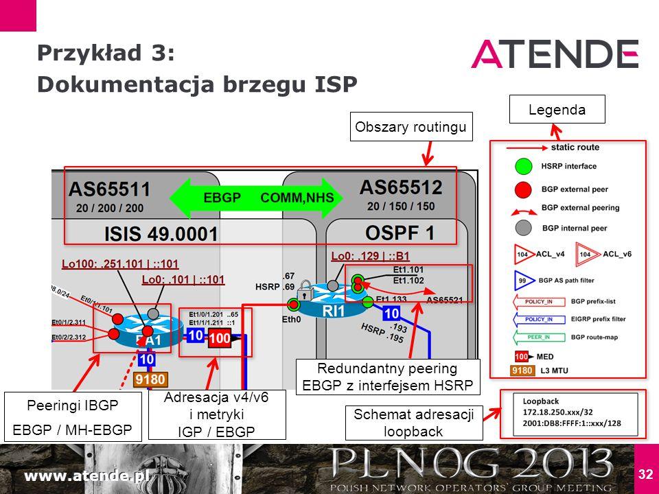 www.atende.pl 32 Przykład 3: Dokumentacja brzegu ISP Redundantny peering EBGP z interfejsem HSRP Obszary routingu Legenda Schemat adresacji loopback P