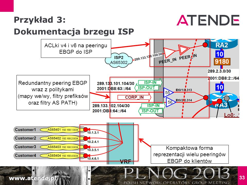 www.atende.pl 33 Przykład 3: Dokumentacja brzegu ISP Kompaktowa forma reprezentacji wielu peeringów EBGP do klientów ACLki v4 i v6 na peeringu EBGP do ISP Redundantny peering EBGP wraz z politykami (mapy we/wy, filtry prefiksów oraz filtry AS PATH)
