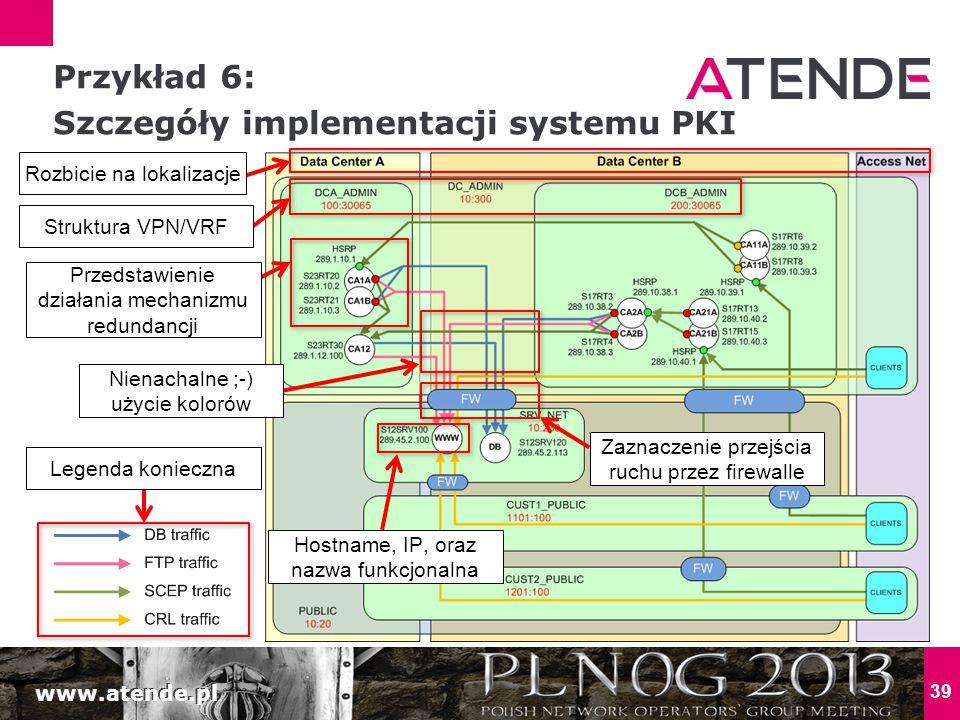www.atende.pl 39 Przykład 6: Szczegóły implementacji systemu PKI Rozbicie na lokalizacje Struktura VPN/VRF Przedstawienie działania mechanizmu redundancji Nienachalne ;-) użycie kolorów Zaznaczenie przejścia ruchu przez firewalle Legenda konieczna Hostname, IP, oraz nazwa funkcjonalna