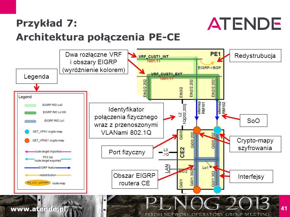 www.atende.pl 41 Przykład 7: Architektura połączenia PE-CE Identyfikator połączenia fizycznego wraz z przenoszonymi VLANami 802.1Q Legenda Dwa rozłączne VRF i obszary EIGRP (wyróżnienie kolorem) Redystrubucja Port fizyczny Interfejsy Crypto-mapy szyfrowania SoO Obszar EIGRP routera CE