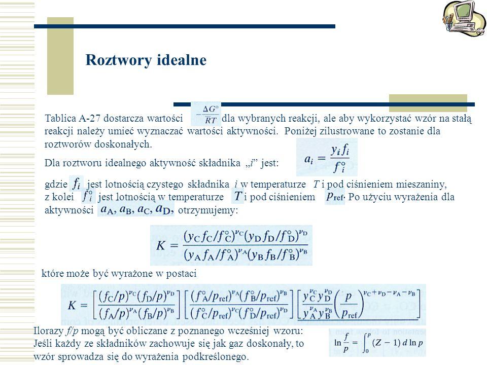 Roztwory idealne Tablica A-27 dostarcza wartości dla wybranych reakcji, ale aby wykorzystać wzór na stałą reakcji należy umieć wyznaczać wartości akty