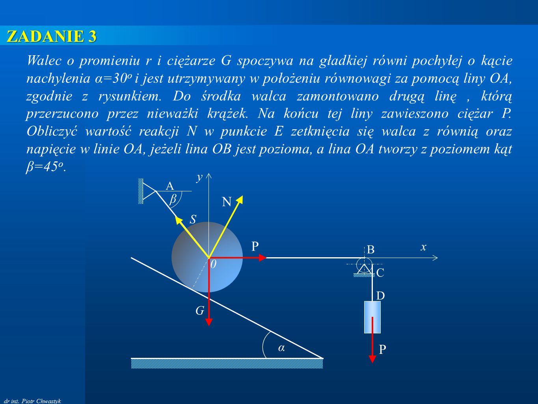dr inż. Piotr Chwastyk ZADANIE 3 Walec o promieniu r i ciężarze G spoczywa na gładkiej równi pochyłej o kącie nachylenia α=30 o i jest utrzymywany w p