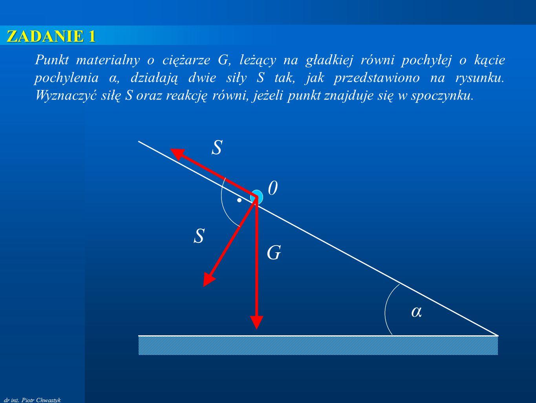 dr inż. Piotr Chwastyk Punkt materialny o ciężarze G, leżący na gładkiej równi pochyłej o kącie pochylenia α, działają dwie siły S tak, jak przedstawi