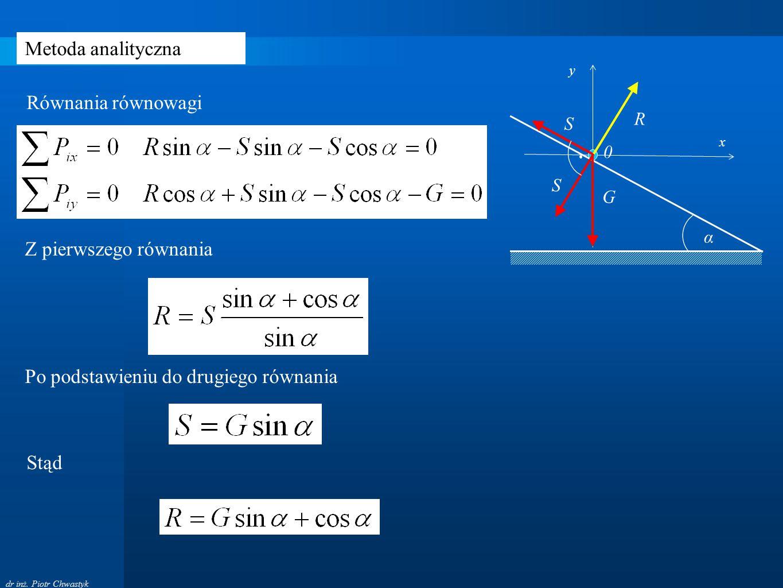 dr inż. Piotr Chwastyk Metoda analityczna Równania równowagi Z pierwszego równania Po podstawieniu do drugiego równania Stąd α 0 S S G x y R