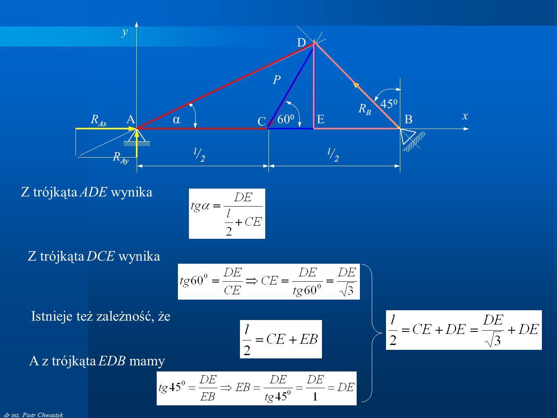 dr inż. Piotr Chwastyk A B P C l/2l/2 l/2l/2 60 0 45 0 RBRB R Ax R Ay D E y x α Z trójkąta ADE wynika Z trójkąta DCE wynika A z trójkąta EDB mamy Istn