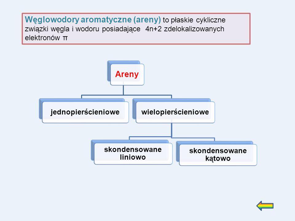 Węglowodory aromatyczne (areny) to płaskie cykliczne związki węgla i wodoru posiadające 4n+2 zdelokalizowanych elektronów π Areny jednopierścieniowewi