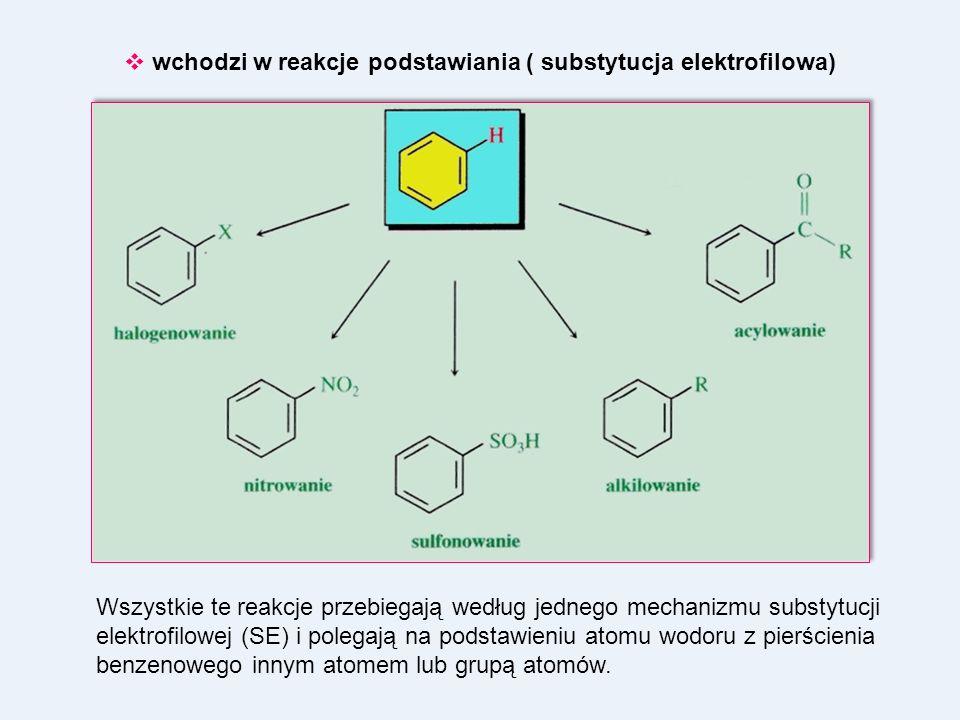  wchodzi w reakcje podstawiania ( substytucja elektrofilowa) Wszystkie te reakcje przebiegają według jednego mechanizmu substytucji elektrofilowej (S
