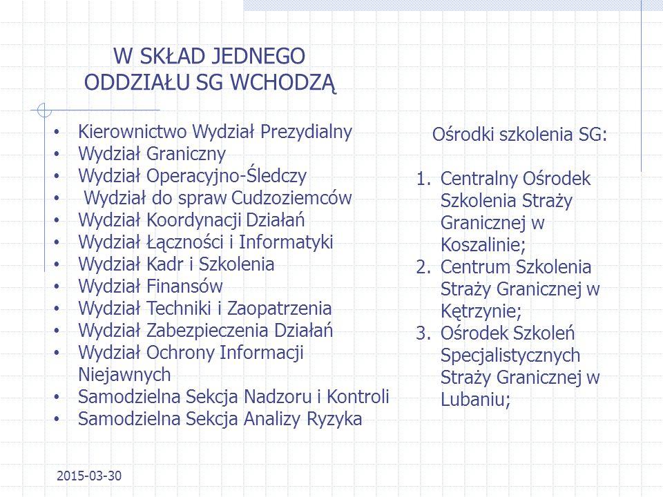 2015-03-30 STRUKTURA 1.Warmińsko-Mazurski OSG (Kętrzyn); 2.Podlaski OSG (Białystok); 3.Nadbużanski OSG (Chełm); 4.Bieszczadzki OSG (Przemyśl); 5.Karpa