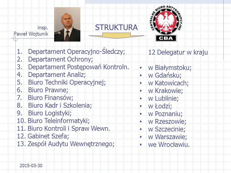 2015-03-30 ZADANIA 10.ochrona granicy państwowej w przestrzeni powietrznej Rzeczypospolitej Polskiej; zapobieganie nielegalnemu transportowi przez gra