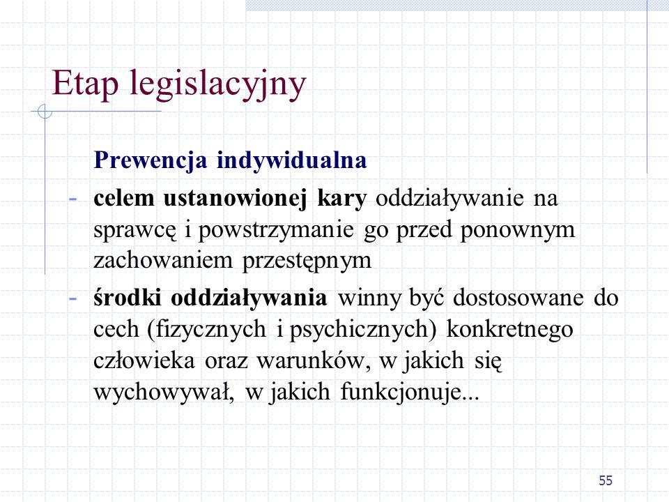 54 Etap legislacyjny Prewencja generalna (zapobieżenie ogólne): - pozytywny wymiar prewencji generalnej (wpojenie, że nie wolno łamać prawa; że to pra