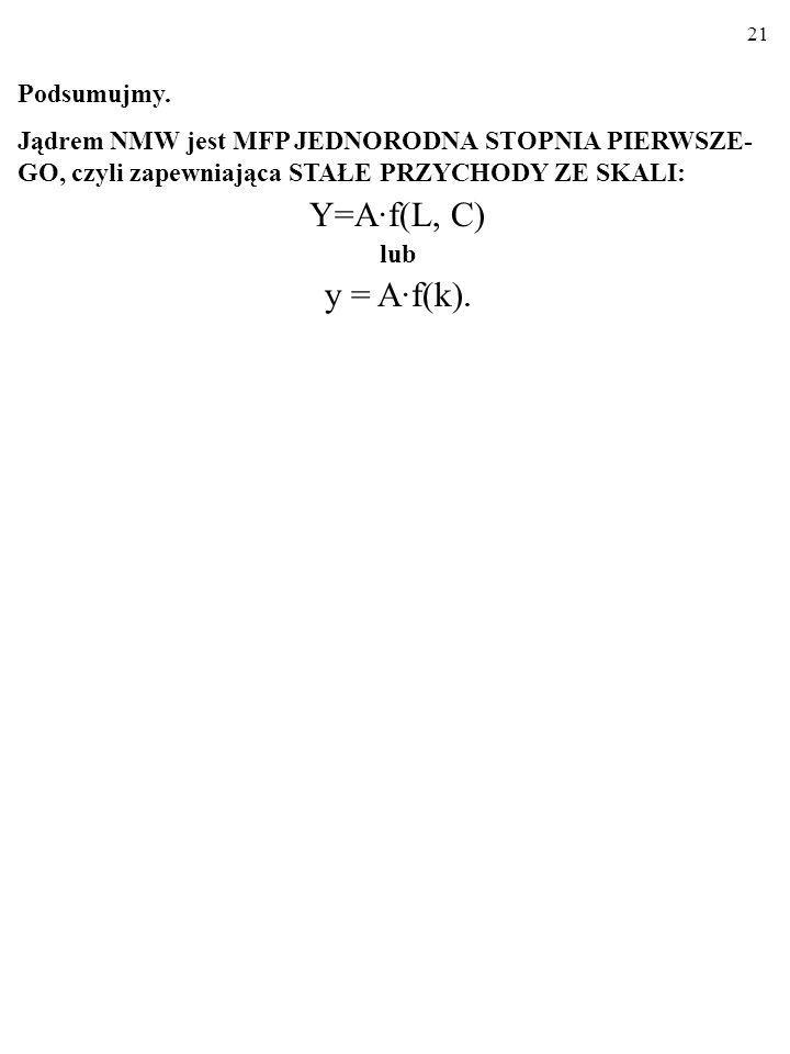 20 Y = A·f(L, C)  α · Y = A·f(α·L, α·C)  ( 1/L) · Y = A·f[( 1/L) ·L, ( 1/L) ·C] [α = (1/L)!]  y = A·f(k), gdzie: y to wielkość produkcji przypadająca na zatrudnionego (na oby- watela) (produktywność pracy) (ang.