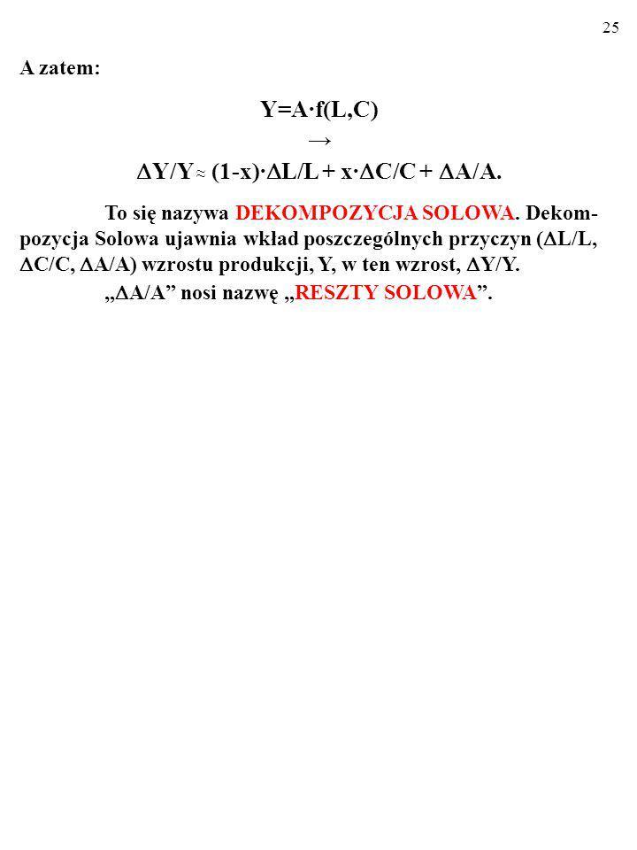 24 Zauważmy, że*: Y=A·f(L,C) →  Y ≈ MPL·  L+MPC·  C+f(L,C)·  A /:Y →  Y/Y ≈ (MPL/Y)·  L+(MPC/Y)·  C+  A/A →  Y/Y ≈ (MPL·L)/Y·  L/L+(MPC·C)/Y·  C/C+  A/A.