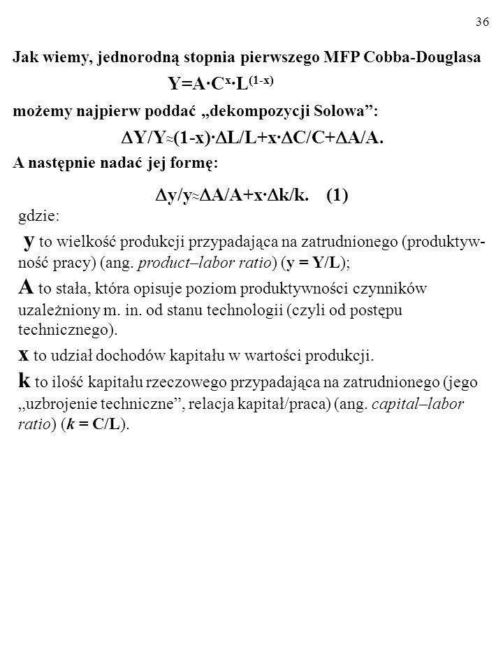 35 PRZYKŁAD Oto MFP w pewnym kraju: Y=A·C 0,5 ·L 0,5.