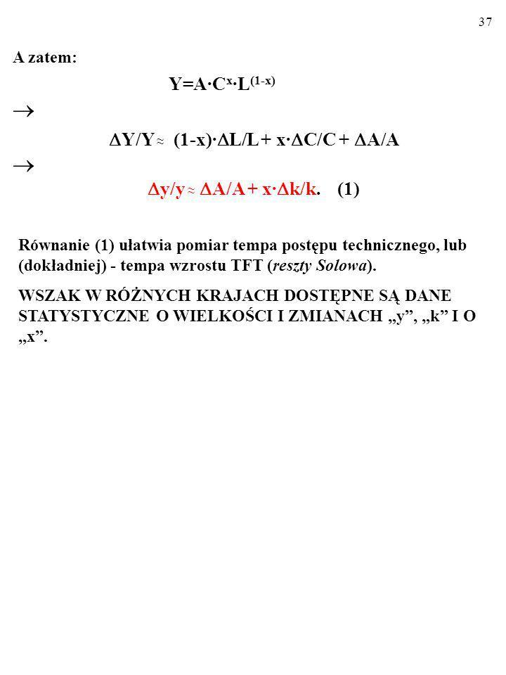 """36 Jak wiemy, jednorodną stopnia pierwszego MFP Cobba-Douglasa Y=A·C x ·L (1-x) możemy najpierw poddać """"dekompozycji Solowa :  Y/Y ≈ (1-x)·  L/L+x·  C/C+  A/A."""