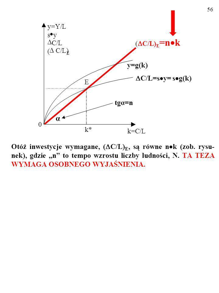 55 Na osi pionowej umieszczono aż CZTERY zmienne uzależnione od poziomu technicznego uzbrojenia pracy, k: PO CZWARTE, chodzi nie o RZECZYWISTE, lecz o TAKIE in- westycje na zatrudnionego, (  C/L) E, KTÓRYCH POZIOM ZA- PEWNIA WZROST ZRÓWNOWAŻONY (będę je dalej nazy- wał INWESTYCJAMI WYMAGANYMI).