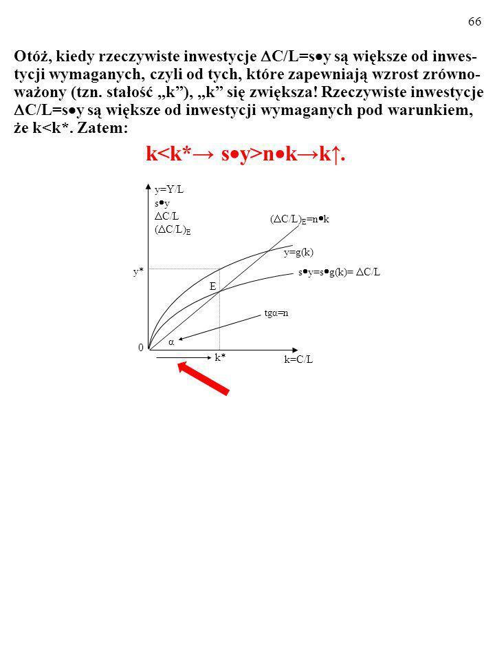 65 W miarę zwiększania się technicznego uzbrojenia pracy, k, pro- duktywność pracy, y, a zatem również rzeczywiste inwestycje na zatrudnionego,  C/L=s  y najpierw rosną szybko (szybciej od in- westycji wymaganych, n  k), a potem – wolno (wolniej od inwes- tycji wymaganych, n  k).