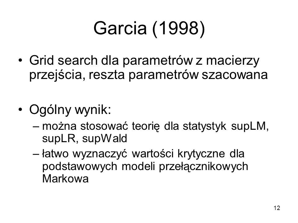 12 Garcia (1998) Grid search dla parametrów z macierzy przejścia, reszta parametrów szacowana Ogólny wynik: –można stosować teorię dla statystyk supLM, supLR, supWald –łatwo wyznaczyć wartości krytyczne dla podstawowych modeli przełącznikowych Markowa