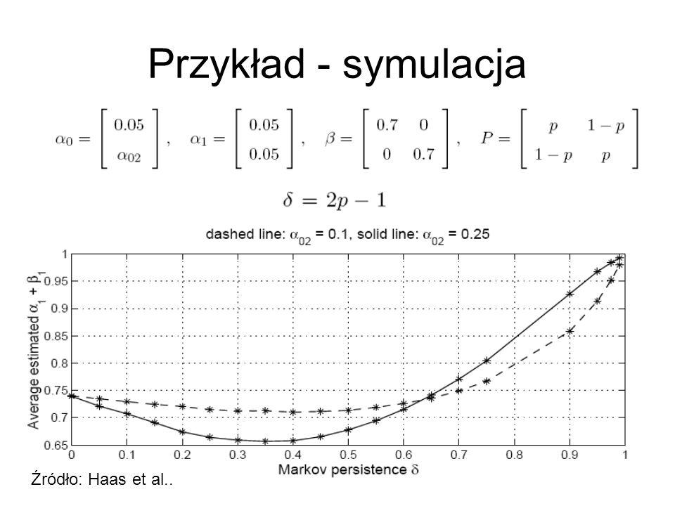 21 Przykład - symulacja Źródło: Haas et al..