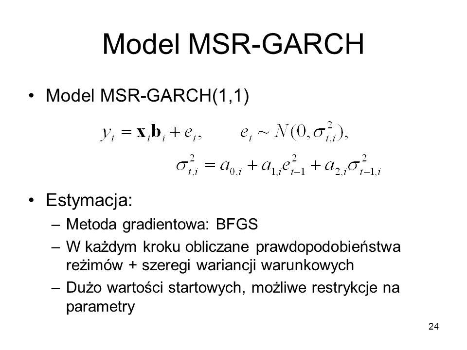 24 Model MSR-GARCH Model MSR-GARCH(1,1) Estymacja: –Metoda gradientowa: BFGS –W każdym kroku obliczane prawdopodobieństwa reżimów + szeregi wariancji warunkowych –Dużo wartości startowych, możliwe restrykcje na parametry