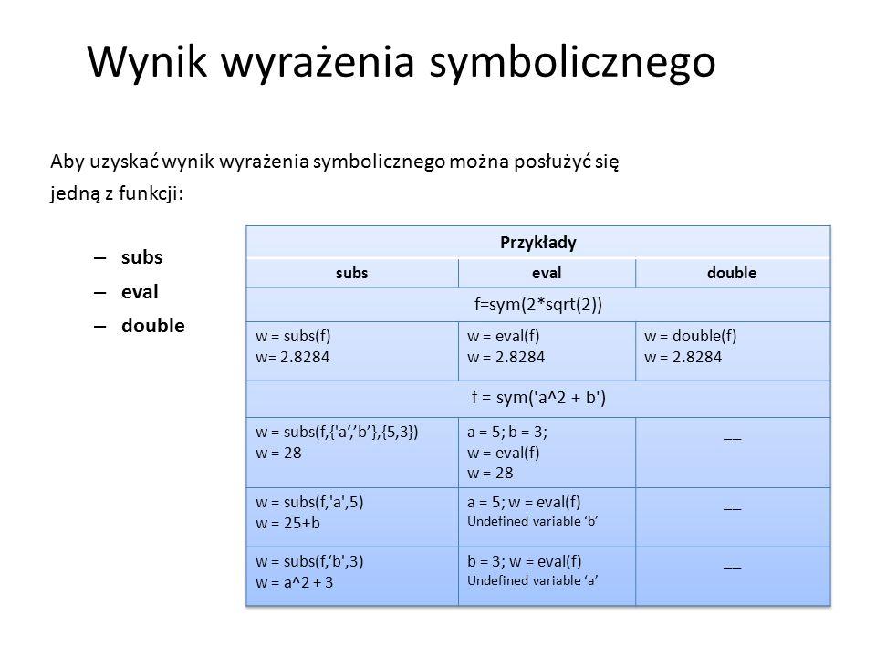 Tworzenie zmiennych i wyrażeń W Matlabie są dwa polecenia do tworzenia zmiennych i wyrażeń symbolicznych: sym lub syms.