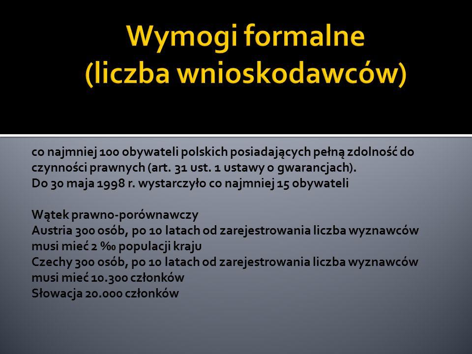 co najmniej 100 obywateli polskich posiadających pełną zdolność do czynności prawnych (art.