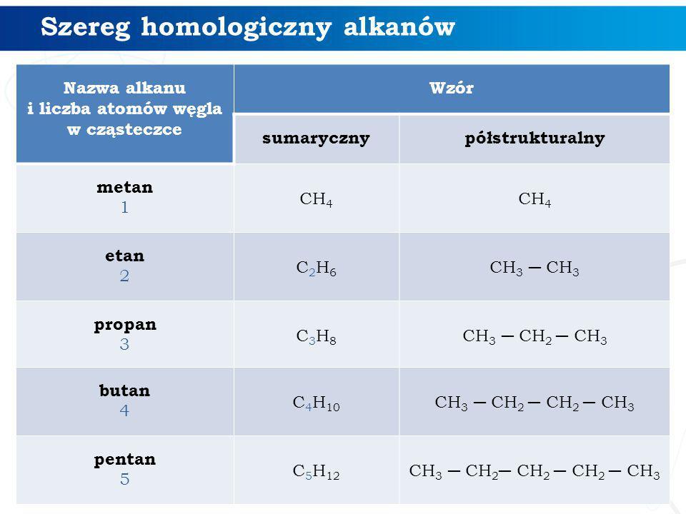 13 Szereg homologiczny alkanów Nazwa alkanu i liczba atomów węgla w cząsteczce Wzór sumarycznypółstrukturalny metan 1 CH 4 etan 2 C2H6C2H6 CH 3 ─ CH 3